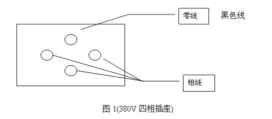 角强度试验机安装三部曲图片