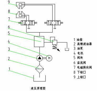液压万能试验机液压原理图图片
